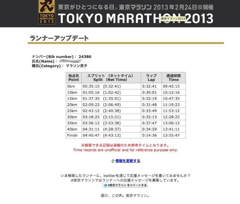 Temps, Tokyo Marathon 2013, avec 3 arrêts de 7 mns chaque.